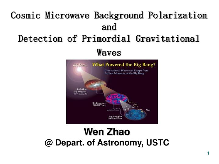 cosmic microwave background polarization and detection of primordial gravitational waves n.
