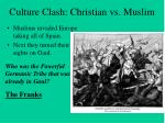 culture clash christian vs muslim