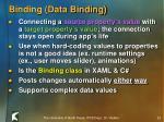 binding data binding