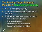 the binding target property must be a dependency property