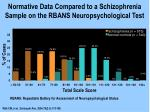 normative data compared to a schizophrenia sample on the rbans neuropsychological test