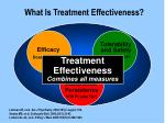 what is treatment effectiveness