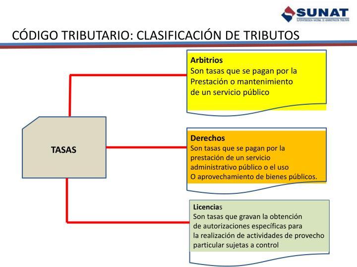 CÓDIGO TRIBUTARIO: CLASIFICACIÓN DE TRIBUTOS