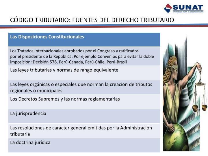CÓDIGO TRIBUTARIO: FUENTES DEL DERECHO TRIBUTARIO