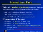 internet en chiffres