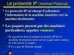 le protocole ip internet protocol