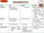 diagn stico2