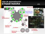islas de automatizaci n etiquetadora 2 3