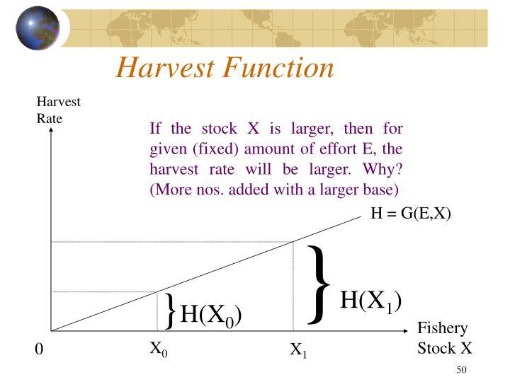 Harvest Function