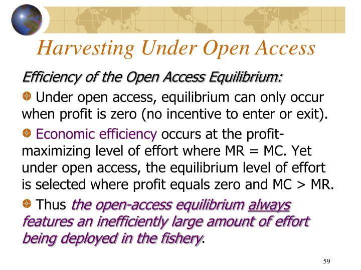 Harvesting Under Open Access