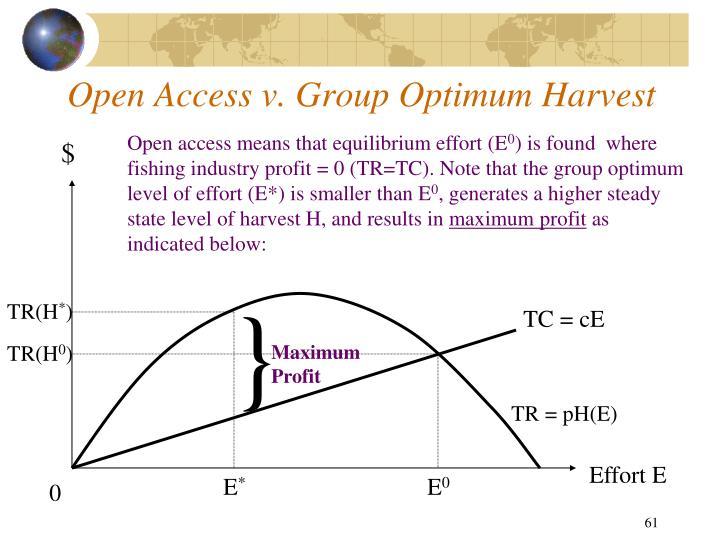 Open Access v. Group Optimum Harvest