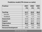 predictive model fta shown as ranks