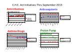 c h e act initiatives thru september 2013