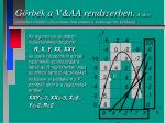 g rb k a v aa rendszerben a r cs rt keket el ll t algoritmus bemutat sa a szinuszg rbe p ld j n
