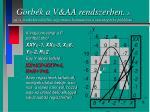 g rb k a v aa rendszerben a r cs rt keket el ll t algoritmus bemutat sa a szinuszg rbe p ld j n1