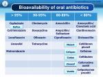 bioavailability of oral antibiotics