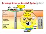 embedded system on chip soc design