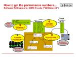 how to get the performance numbers software estimation for ansi c code whitebox c2