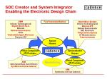 soc creator and system integrator enabling the electronic design chain