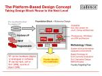 the platform based design concept taking design block reuse to the next level