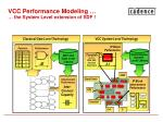 vcc performance modeling the system level extension of sdf