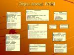 object model ivsm