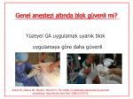 genel anestezi alt nda blok g venli mi1