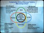 complexity critical success factors who brings what
