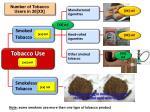 tobacco use1