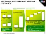 refor o do investimento no mercado portugu s