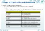 example of false positive and misdetection 3 5