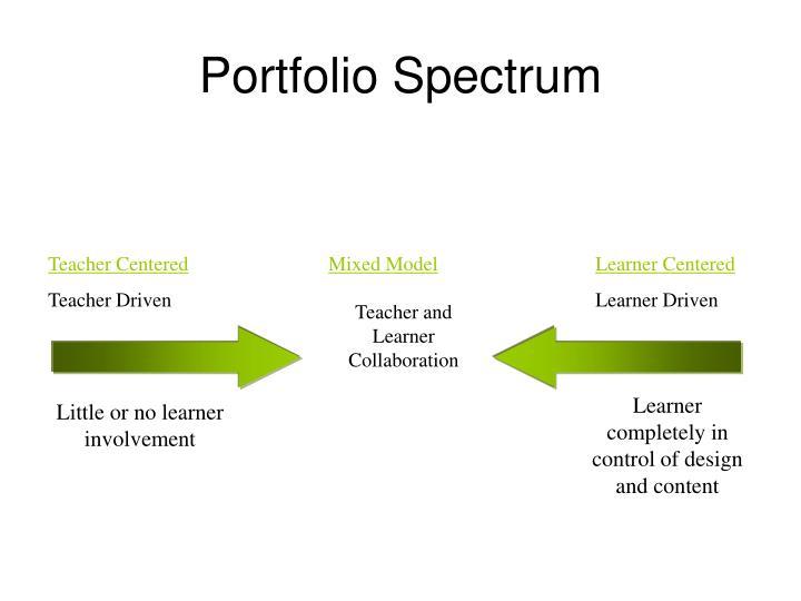 Portfolio Spectrum