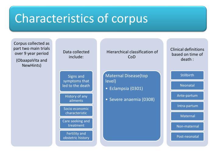 Characteristics of corpus