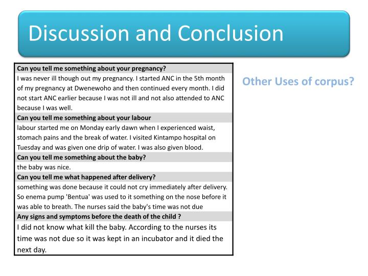 Discussion and Conclusion