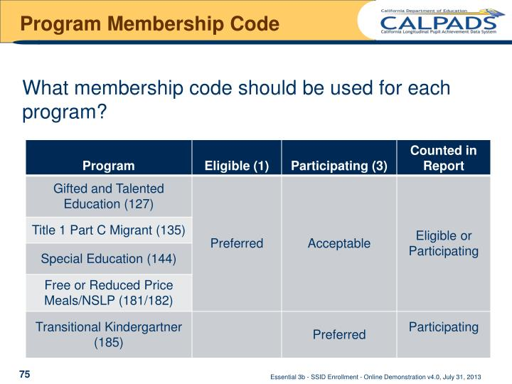 Program Membership Code
