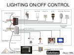 lighting on off control