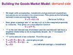 building the goods market model demand side