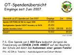 ot spenden bersicht eing nge seit juni 2007