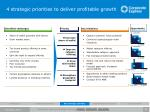 4 strategic priorities to deliver profitable growth