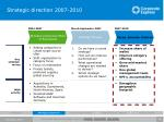 strategic direction 2007 2010