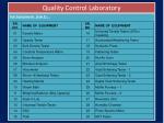 quality control laboratory1