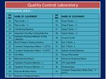 quality control laboratory2