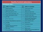 quality control laboratory3