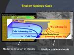 shallow upslope case