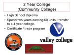 2 year college community college