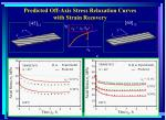 predicted off axis stress relaxation curves with strain recovery