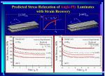 predicted stress relaxation of angle ply laminates with strain recovery