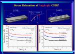 stress relaxation of angle ply cfrp