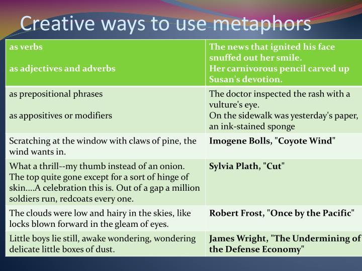 Creative ways to use metaphors