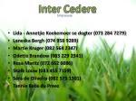 inter cedere3
